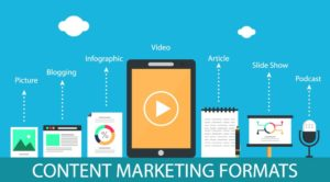Content Marketing Format
